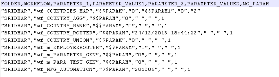 Creating Dynamic Parameter Files and Uploading Parameter