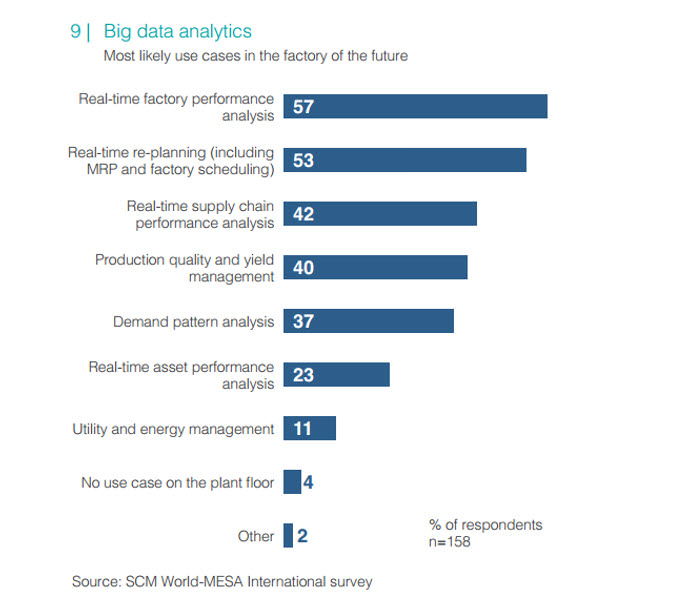 9Big-data-analytics1
