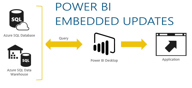 power_bi_embedded.jpg
