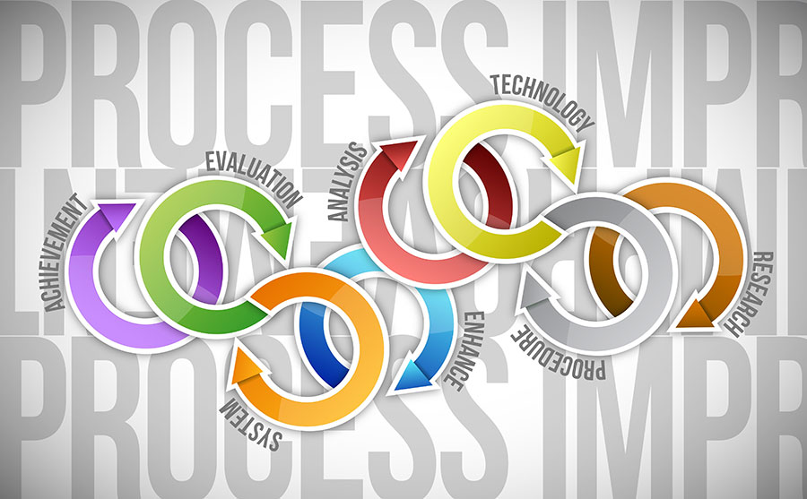 Improving Your Bi Systems With Itil Process Management Aptude It