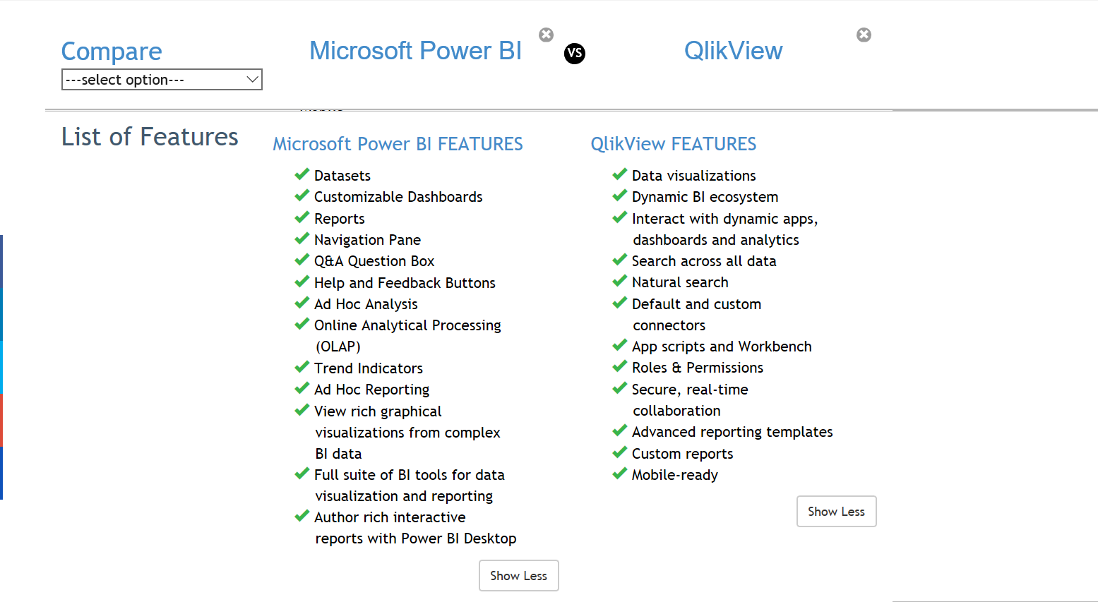 Power BI vs QlikView - Business Intelligence Tool Comparison